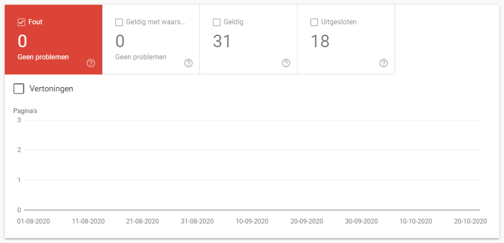 Google Search Console 404 voorbeeld